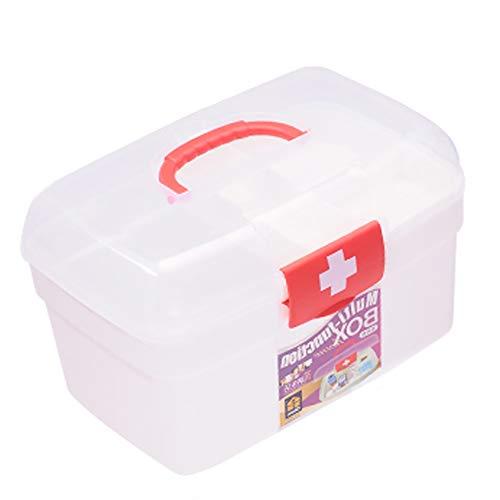 316F1jIThTL - Ouken Caso Gabinete Caja de la Medicina Medicina de Primeros Auxilios Caja Multifuncional de Medicina de estaño Protable Drogas Box