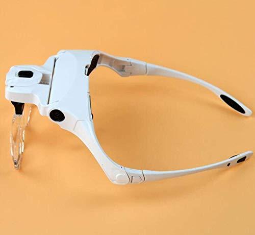 Zoom IMG-3 lente di ingrandimento montata sulla