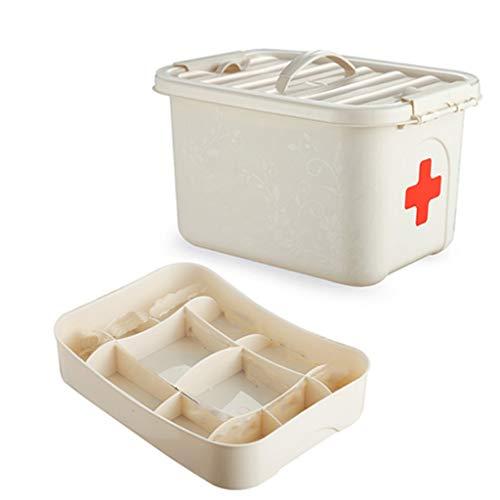 Lxrzls kit medico valigia portatile medica scatola medica cassetta pronto soccorso la casa non occupa spazio (color : double layer)