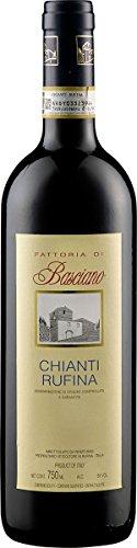 Chianti-wein-flasche (Renzo Masi Fattoria di Basciano Chianti Rufina DOCG 2015 trocken (0,75 L Flaschen))