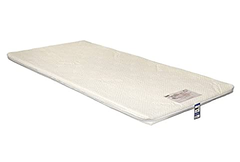 Latex Plus 5 cm dunlop Latex Surmatelas, Latex, Blanc, Euro King 160x200cm