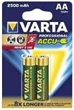 E502154 Accu-Batterien