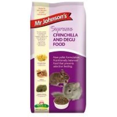 Sr. Johnsons Supremo Chinchilla y Degú Pellet 900g