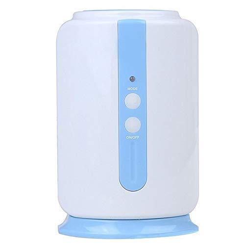 NeoMan Home generador de ozono para la Nevera, Alimentos saludables, Frutas, Verduras, Zapatos, clóset...