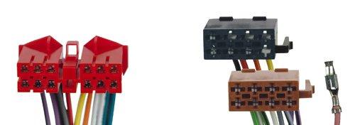 Caliber RAC 2600 Rouge Câble d'interface et Adaptateur