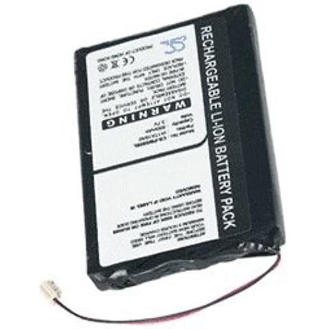 AboutBatteries 132627 Ioni di litio 850mAh 3.7V batteria