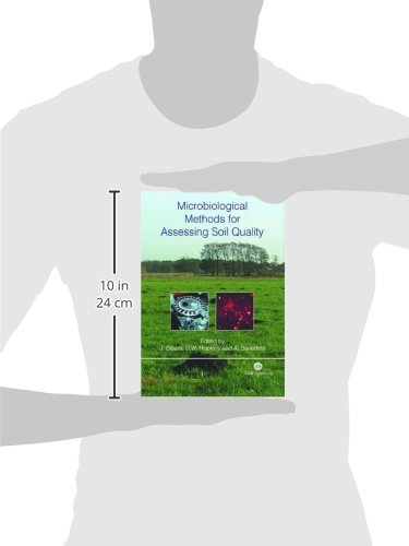 Microbiological Methods for Assessing Soil Quality (Cabi)