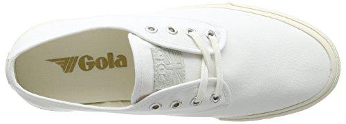 Gola Breaker, Sneakers Basses Homme Blanc (White Ww White)