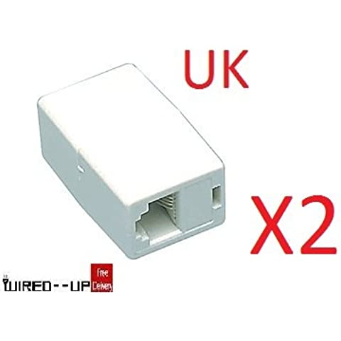 Wired-up NW-192x RJ45Accoppiatore per patch/Cavi Ethernet CAT5,