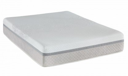 Sealy Memory-schaum-betten (Sealy Hybrid Ultra Plush Gel-Memory-Schaum Matratze 100x200)