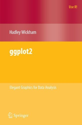 ggplot2: Elegant Graphics for Data Analysis (Use R!) by Wickham, Hadley (2009) Paperback