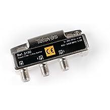Televes 5150 - Repartidor 2 salidas