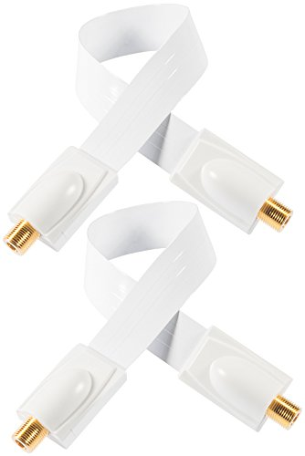 Poppstar 2x 52cm SAT Fensterdurchführung, Türdurchführung für Koax Kabel Kupplung (F-Stecker), sehr flach (0,2mm) für Fenster und Türen, vergoldete Kontakte, weiß
