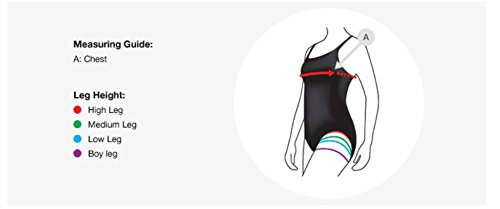 Speedo Damen Badeanzug Essential Endurance Plus Medalist