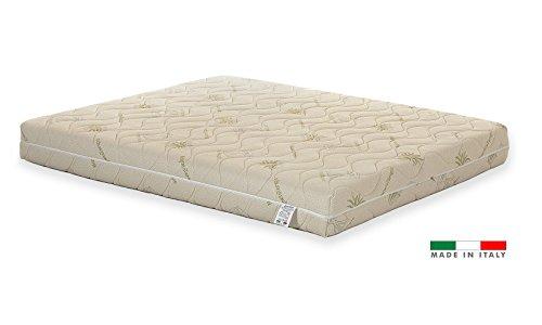 Materasso-Lattice-100-modello-NUVOLA-con-sette-zone-di-portanza-differenziata-rivestimento-sfoderabile-anallergico-antiacaro