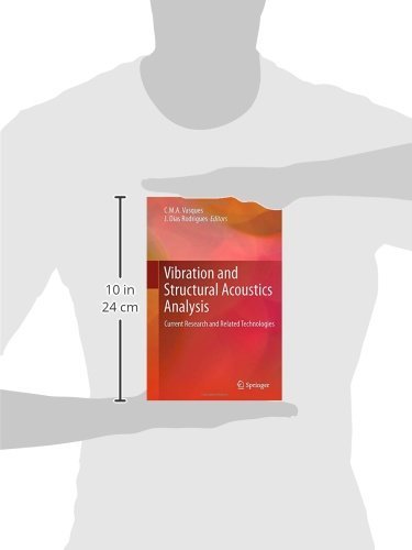 Vibration and Structural Acoustics Analysis: Current Research and Related Technologies