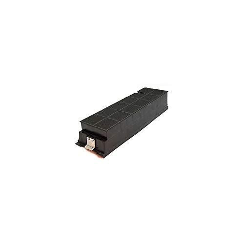 Electrolux AEG 4055356002 ORIGINAL Aktivkohlefilter Kohlefilter Filter Type 60 Dunsthaube Dunstabzugshaube auch Zanussi Juno