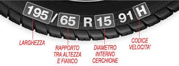 SET 4 COPRICERCHI PER AUTO CON DIAMETRO DA 15' PER RENAULT CLIO ESPACE KANGOO LAGUNA MEGANE MODUS SCENIC TWINGO