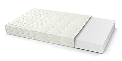 *4myBaby GmbH Best for You BESONDERE Schaumstoffmatratze mit TÜV Zertifiziert Easy Active Matratze Kinderbettmatratze 15 Größen von 60x120x10 cm bis 200x200x10 cm mit Reißverschluss (80×200)*