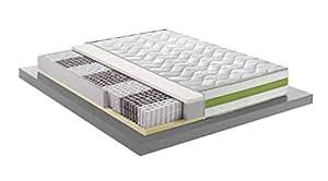 Materasso Molle indipendenti & Memory Med Greentech Med 3D Plus Matrimoniale 160x190 Dispositivo Medico detraibile 3 cm di Memory BIOS, H22 con Fascia 3D Air Space a 9 Zone