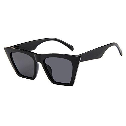 Battnot☀  Sonnenbrille für Damen, Oversized Übergroße Katzenaugen Frame Unisex Vintage Mode Anti-UV Gläser Schutzbrillen Frauen Billig Retro Shades Sunglasses Fashion Women Outdoor Cat Eye Eyewear