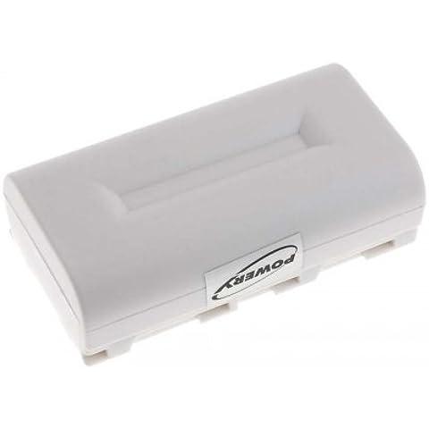 Batería para Topcon FC100 2600mAh