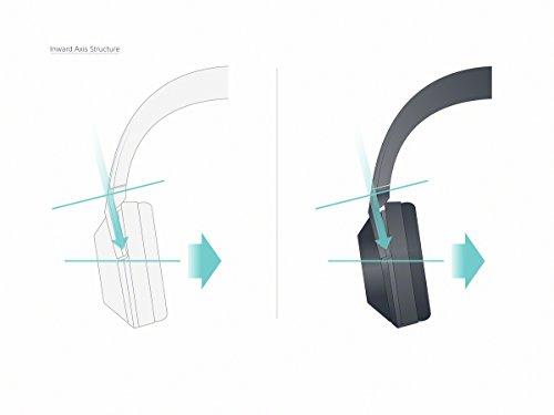Sony MDR-1000X kabelloser High-Resolution Kopfhörer (Noise Cancelling, Sense Engine, NFC, Bluetooth, bis zu 20 Stunden Akkulaufzeit) schwarz - 29