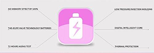 NWYJR Du sein pompe Comfort Single plus près à Nature fiche tire-lait électrique