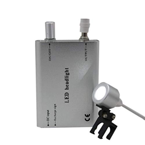 Dental LED Headlight Kopflampe KOPFLUPE Scheinwerfer Set for Binocular Loupe DE