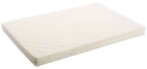Kit for Kids Kidtex Travel Cot Thick Mattress Test