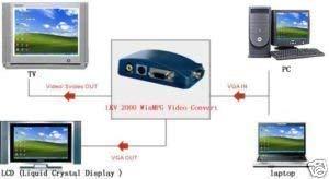 Genuiun LKV2000 Lenkeng Converter (VGA zu AV PC zu TV Konverter) Palm Converter