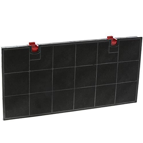 R reliapart Filtro de carbón para Campana extractora AEG 335D-W/GB Remipart, Tipo...