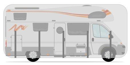 Premium Schutzhülle für Alkoven Wohnmobile Reisemobile 7,5 m Länge (2,50 x 2,70 m / Breite x Höhe)