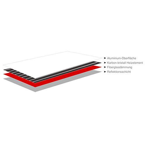 Infrarot-Heizung 60x60cm PE350 Heiz-Paneel Elektroheizung Heizplatte Weiß Bild 4*