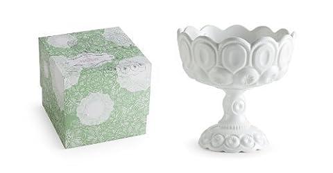 Rosanna Les Bon Bons Large Footed Bowls Compote Pedestal by Rosanna Imports, Inc