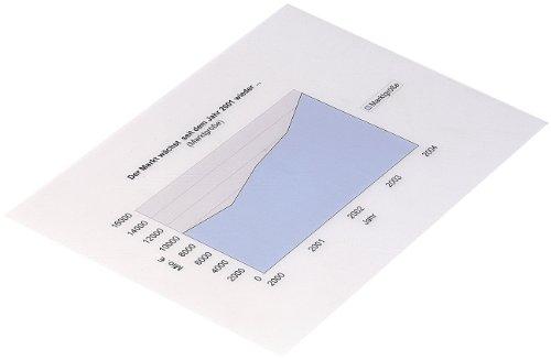 Sattleford Fotopapier Laserdrucker: 100 Overhead-Folien für Laserdrucker/Kopierer 100µ/glasklar (Druckerpapier Laserdrucker)