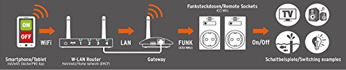 Brennenstuhl Brematic Home Automation Gateway GWY 433 Starter Kit, 1294090 - 7