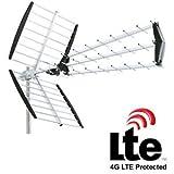 Antenna televisiva UHF con filtro LTE 4G, per tetto di casa