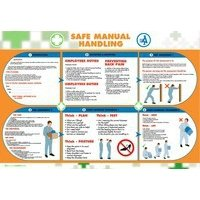 wallace-cameron-health-and-safety-poster-safe-manual-handling-guide-590x420mm-wac10944