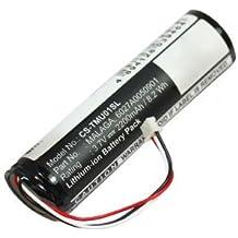 subtel® Batería premium para TomTom Rider 2nd Edition Europe/Regional, TomTom Urban Rider Central Europe/Europe/Regional, TomTom 4GC01 (2200mAh) 6027A0050901,MALAGA bateria de repuesto, pila reemplazo, sustitución