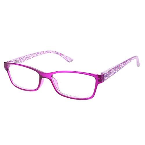 Xurgm Mode Lesebrillen Metall Sehhilfe Augenoptik Halbrand Halbrandbrille Brille Lesehilfe für Damen Herren von 1.0 1.5 2.0 2.5 3.0 3.5 4.0 (1.5, Lila)