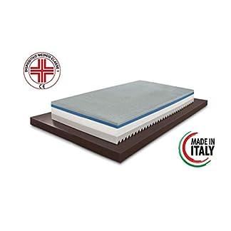 Materassimemory.eu – Materasso Memory Modello Top Air Alto 25cm detraibile guanciali Omaggio Anallergico Anti acaro per Rete Letto Made in Italy