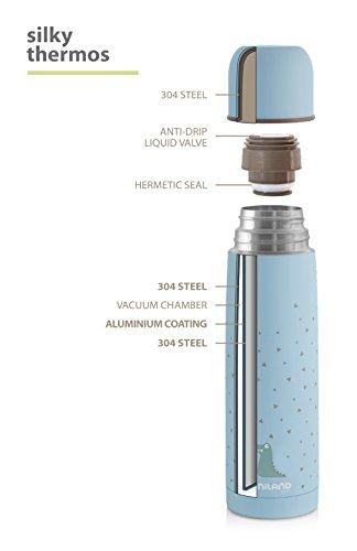 89218 Miniland Thermos per liquidi da 500ml di acciaio di gran qualità...