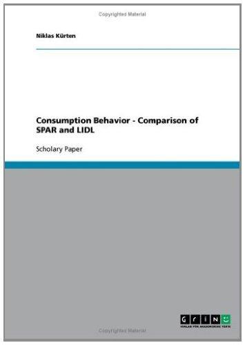 consumption-behavior-comparison-of-spar-and-lidl