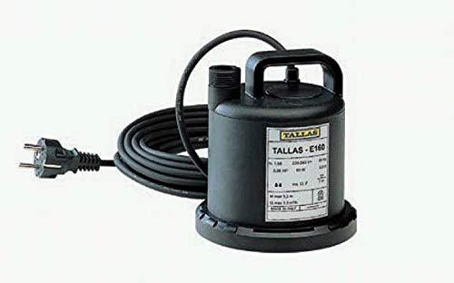 122019 Fördermenge Pumpe Vergleich: Alle Top Produkte am