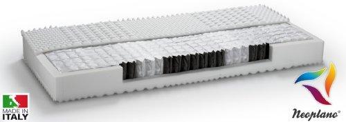Materasso-Singolo-85-x-190-cm-850-Molle-Insacchettate-Anatomico-a-7-Zone-con-Portanza-Differenziata-Anallergico-Anti-Acaro-Traspirante-con-Fascia-3D-Una-Piazza-Neutral-by-Neoplano