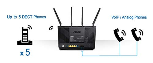 Asus DSL-AC87VG VOIP Modem Router (DE-Version, WiFi 5 AC2400 MIMO, Anrufbeantworter, Gigabit LAN, AiProtection, Dual…