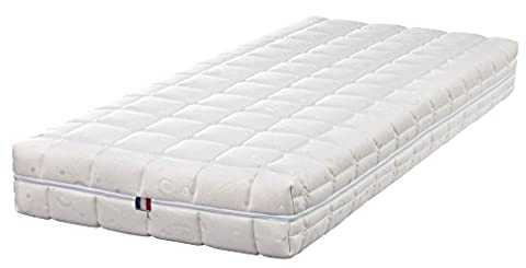 Lit Electrique 2 X 70 - Natural Latex 2x70x190 Matelas Latex Naturel 80