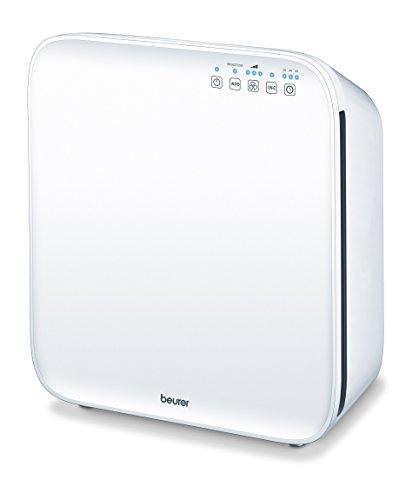 Beurer LR 300 Luftreiniger mit HEPA Filter für 99,5% Filterleistung, ideal bei Heuschnupfen und zur Allergievorbeugung