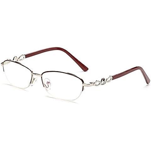 Zhuhaixmy 2-coppie Womens met¨¤ occhiali da lettura Telaio+1.00+1.50+2.00+2.50+3.00+3.50+4.00
